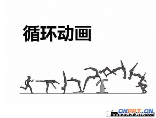 二足动物走路分解图